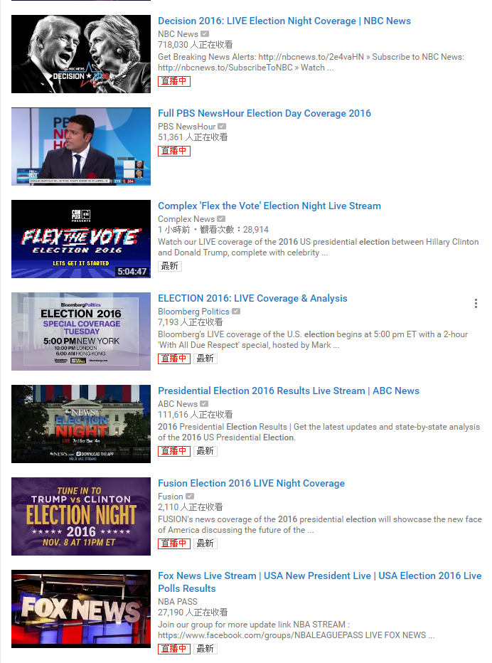 cxtmedia_ Election2016_6.png