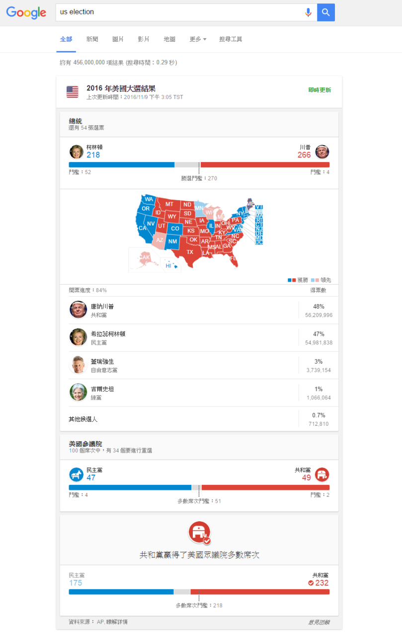 cxtmedia_-election2016_7