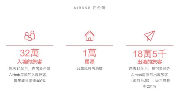 cxtmedia_Airbnb_2.png