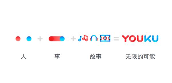cxtmedia_youku
