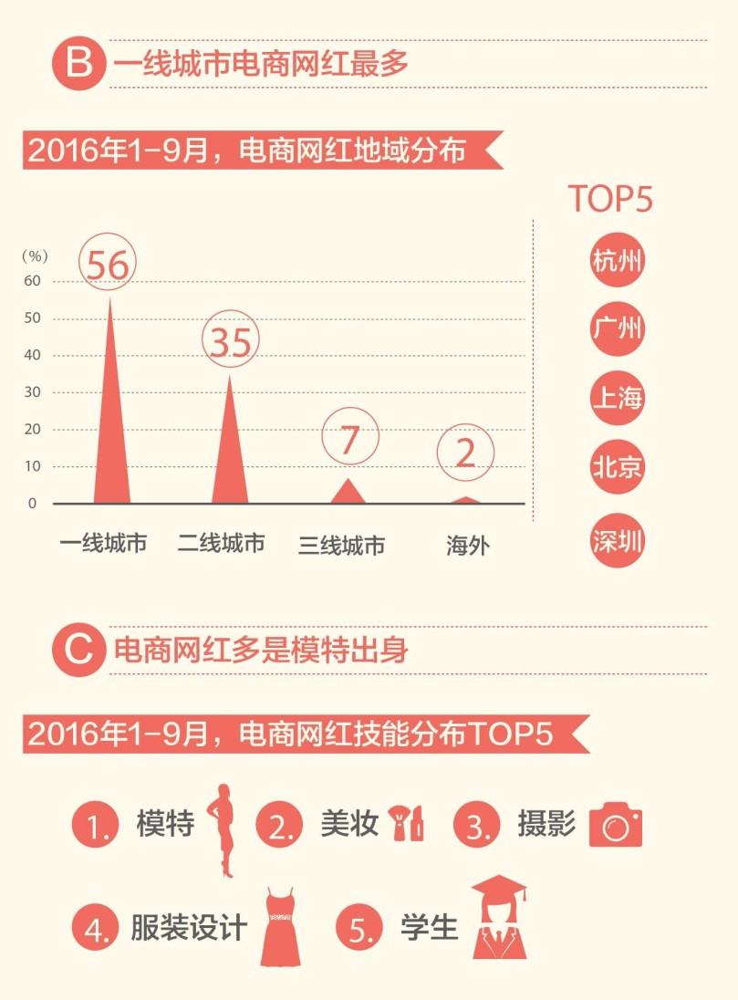cxtmedia_China LIVE_4.jpg