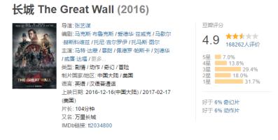 cxtmedia_the-great-wall-douban