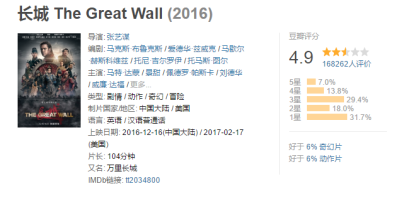 cxtmedia_the-great-wall-douban